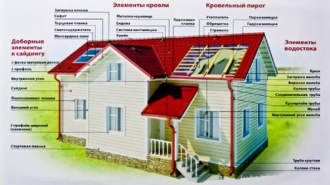 komplektuyushchie-dlya-krovli